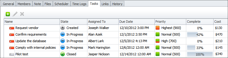 Monitor Project Tasks and Assignments