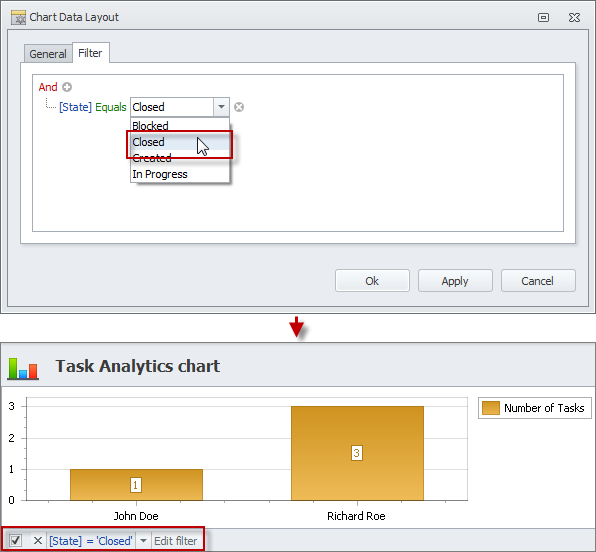 task analytics chart filters