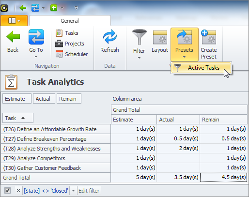 task analytics filters presets